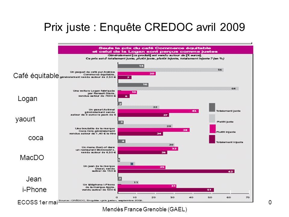 ECOSS 1er mai 2009Michel Hollard Université Pierre Mendès France Grenoble (GAEL) 10 Prix juste : Enquête CREDOC avril 2009 Café équitable Logan yaourt