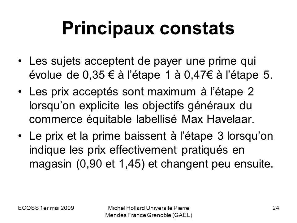 ECOSS 1er mai 2009Michel Hollard Université Pierre Mendès France Grenoble (GAEL) 24 Principaux constats Les sujets acceptent de payer une prime qui év