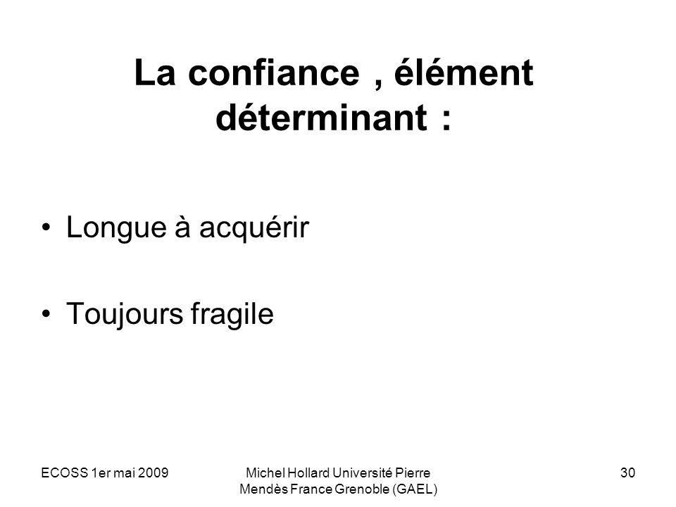 ECOSS 1er mai 2009Michel Hollard Université Pierre Mendès France Grenoble (GAEL) 30 La confiance, élément déterminant : Longue à acquérir Toujours fra