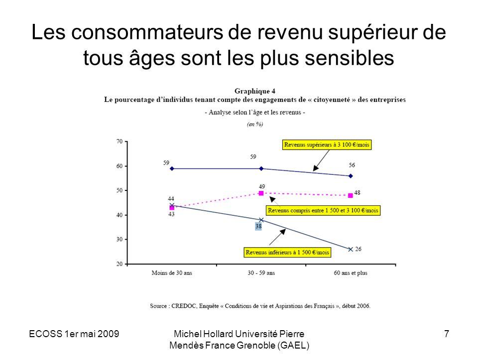 ECOSS 1er mai 2009Michel Hollard Université Pierre Mendès France Grenoble (GAEL) 7 Les consommateurs de revenu supérieur de tous âges sont les plus se