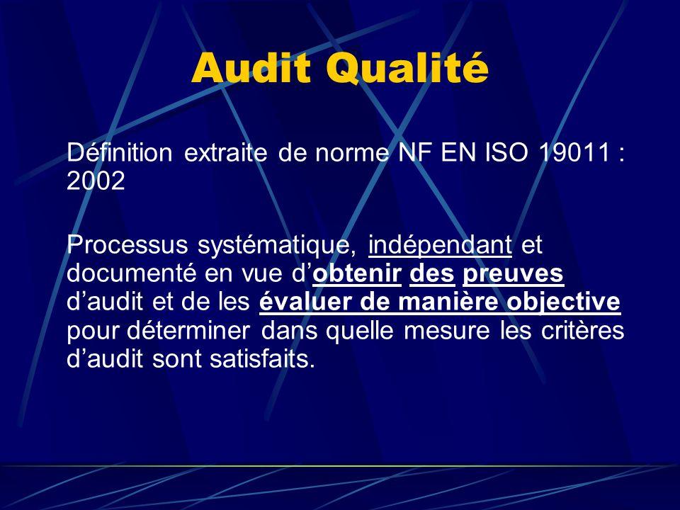 Audit Qualité Définition extraite de norme NF EN ISO 19011 : 2002 Processus systématique, indépendant et documenté en vue dobtenir des preuves daudit