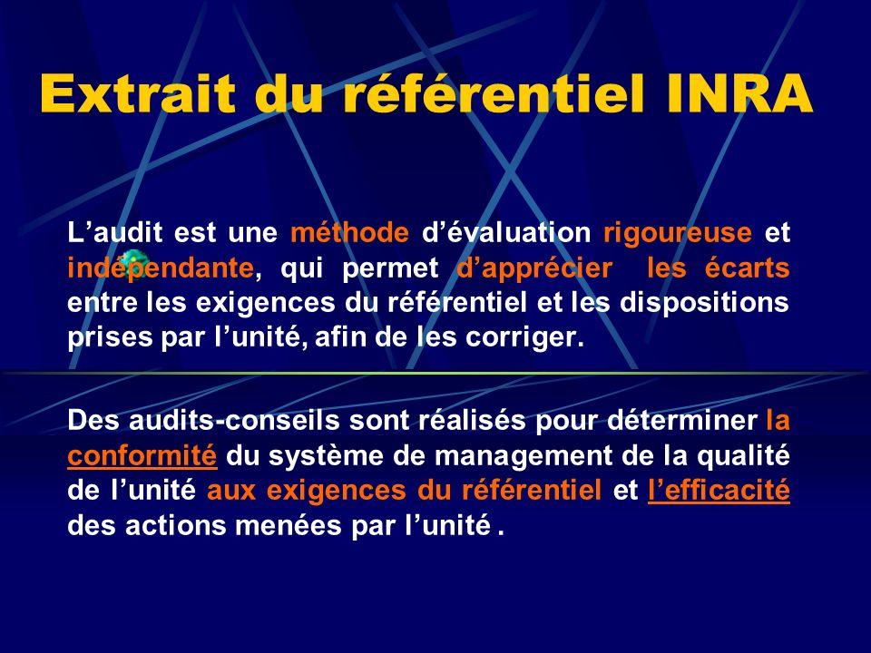 Extrait du référentiel INRA Laudit est une méthode dévaluation rigoureuse et indépendante, qui permet dapprécier les écarts entre les exigences du réf