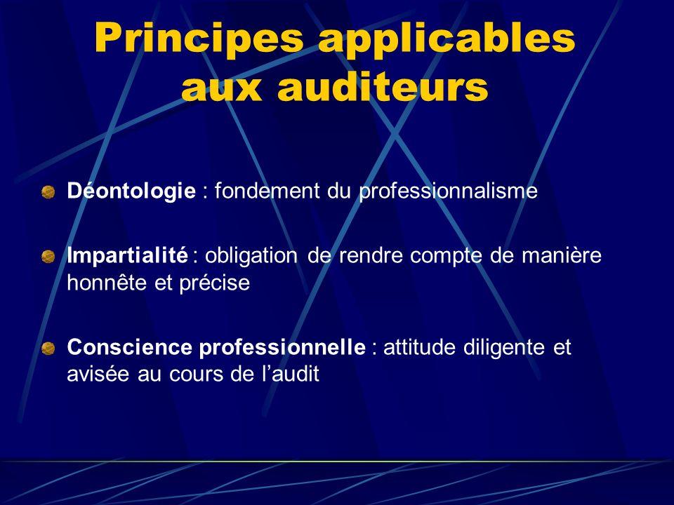 Principes applicables aux auditeurs Déontologie : fondement du professionnalisme Impartialité : obligation de rendre compte de manière honnête et préc