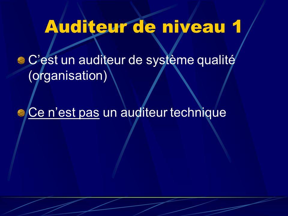 Auditeur de niveau 1 Cest un auditeur de système qualité (organisation) Ce nest pas un auditeur technique