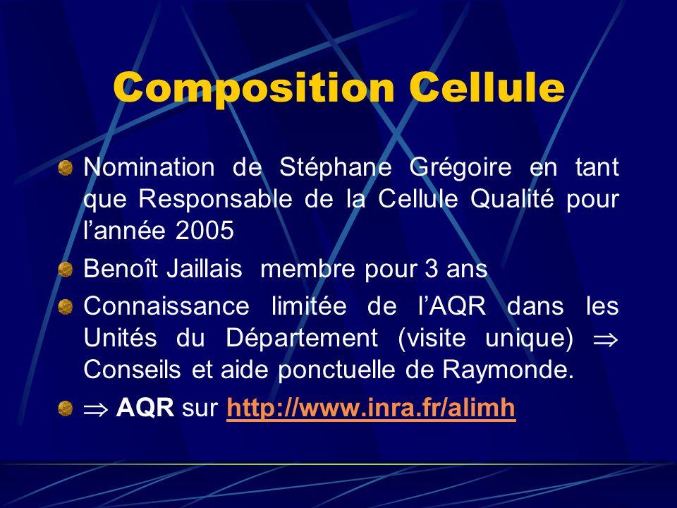 Composition Cellule Nomination de Stéphane Grégoire en tant que Responsable de la Cellule Qualité pour lannée 2005 Benoît Jaillais membre pour 3 ans C