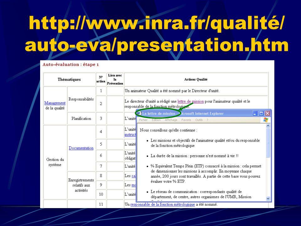 http://www.inra.fr/qualité/ auto-eva/presentation.htm