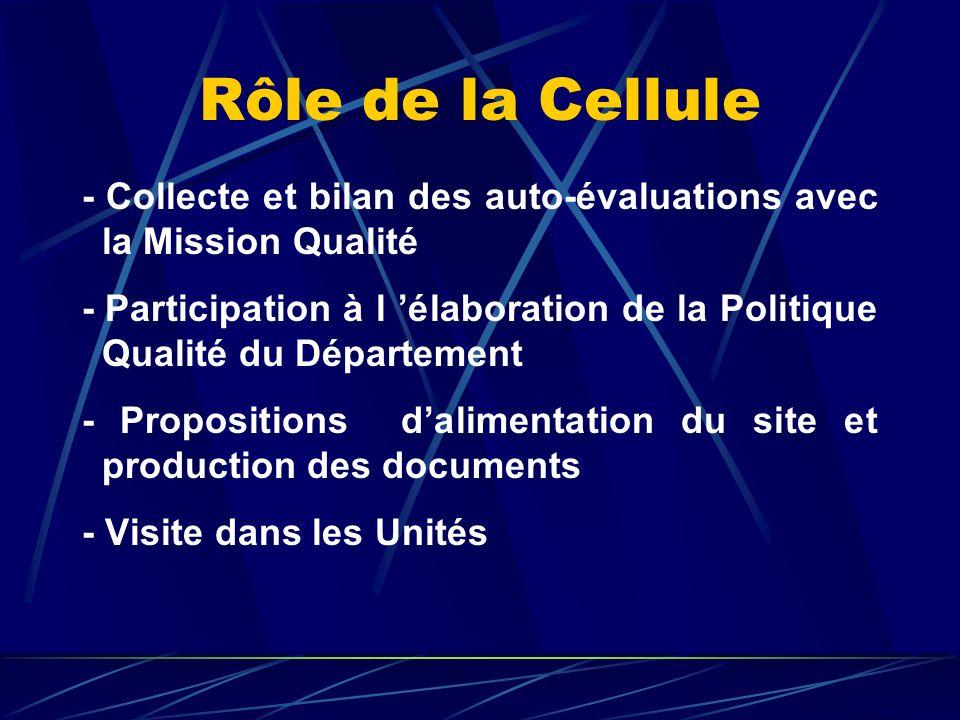 Rôle de la Cellule - Collecte et bilan des auto-évaluations avec la Mission Qualité - Participation à l élaboration de la Politique Qualité du Départe