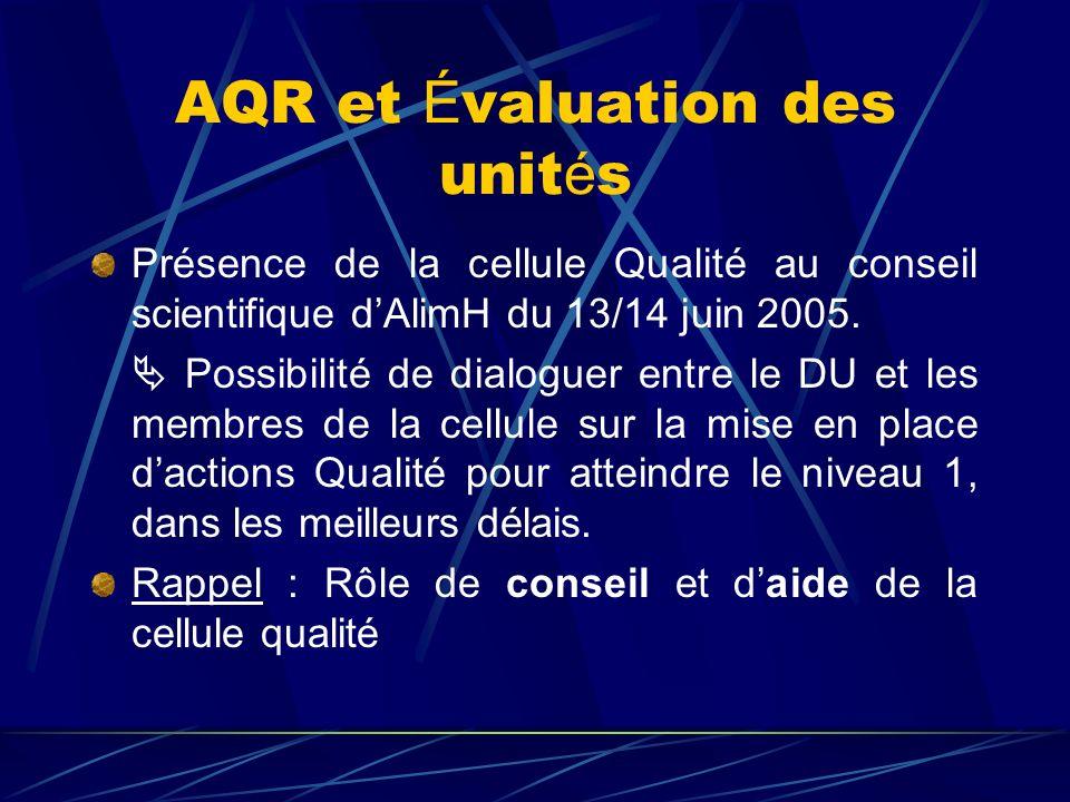 AQR et É valuation des unit é s Présence de la cellule Qualité au conseil scientifique dAlimH du 13/14 juin 2005. Possibilité de dialoguer entre le DU
