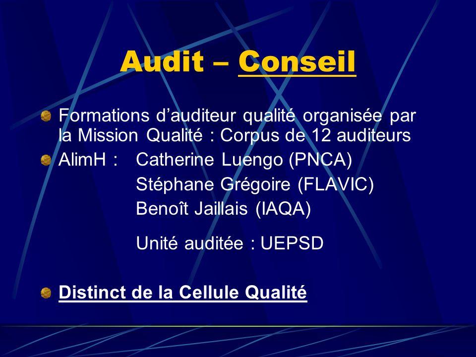 Audit – Conseil Formations dauditeur qualité organisée par la Mission Qualité : Corpus de 12 auditeurs AlimH : Catherine Luengo (PNCA) Stéphane Grégoi