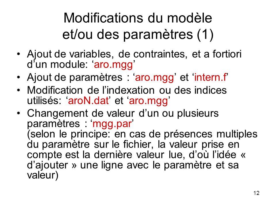 13 Modifications du modèle et/ou des paramètres (2) aro.mgg Intern.f aroN.dat mgg.par SUFFICES … PARAMETERS … C paramètre zjj(j) : … ZJJ(j) … VARIABLES … C variable YY(j,k) : … YY(J,K) … SUBJECT TO … + SUM(J) AAA * YY(J) … ELEMENTS … AAA=zjj(j)… … FUNCTIONS … If (itypa.eq.1) then … If (cx1.eq.z.and…) zjj(jpar)=vpar … KKNAME 38 GROUP38 * KKNAME 39 GROUP39 (sélect.) … KLNAME 1 GROUP1 (obligatoire) KLNAME 2 GROUP2 * KLNAME 3 GROUP3 * … c commentaire … zjjbl39 : 0.1245 commentaire … …