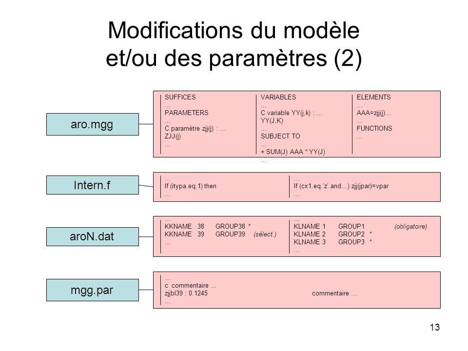 13 Modifications du modèle et/ou des paramètres (2) aro.mgg Intern.f aroN.dat mgg.par SUFFICES … PARAMETERS … C paramètre zjj(j) : … ZJJ(j) … VARIABLE