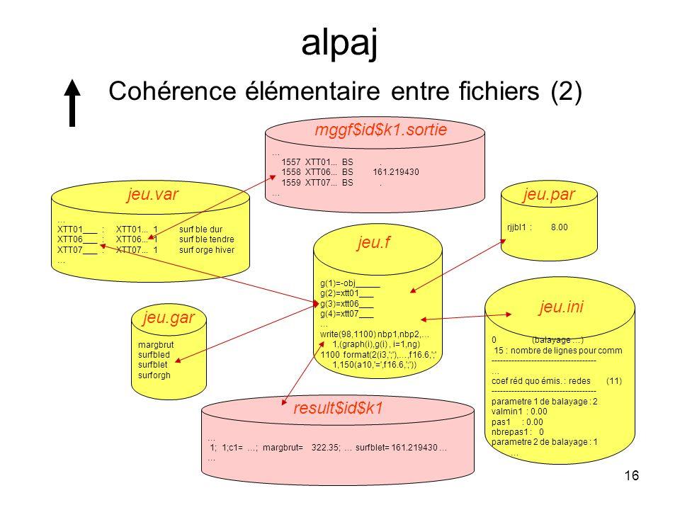 16 alpaj Cohérence élémentaire entre fichiers (2) … 1557 XTT01... BS. 1558 XTT06... BS 161.219430 1559 XTT07... BS. … rjjbl1 : 8.00 jeu.par … XTT01___