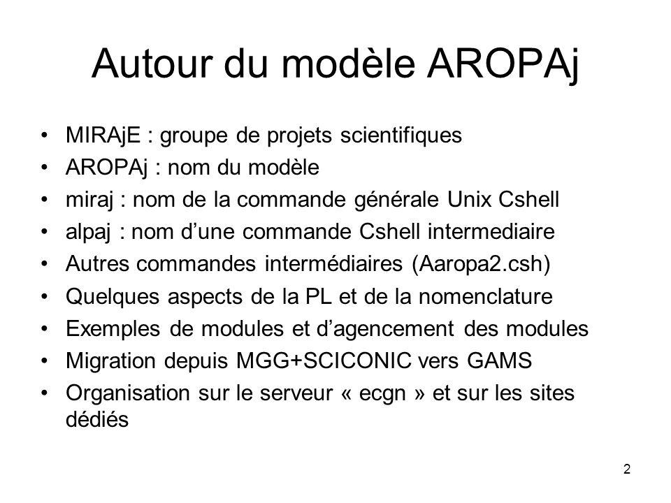2 Autour du modèle AROPAj MIRAjE : groupe de projets scientifiques AROPAj : nom du modèle miraj : nom de la commande générale Unix Cshell alpaj : nom
