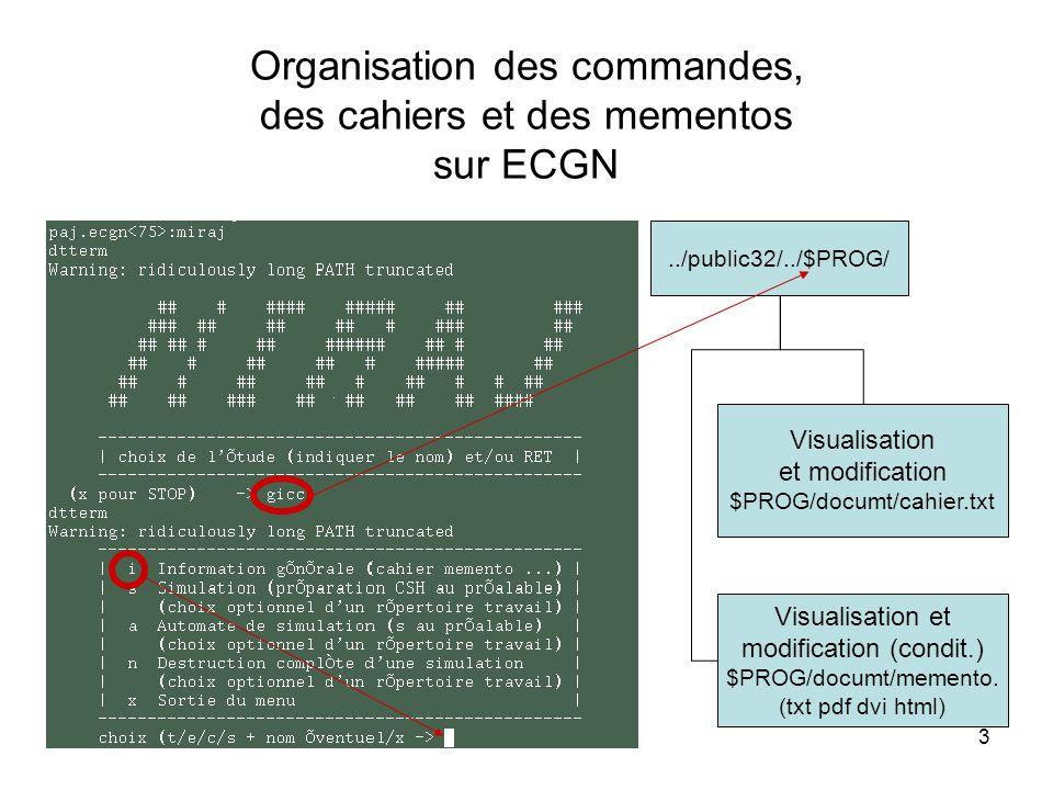 3../public32/../$PROG/ Visualisation et modification $PROG/documt/cahier.txt Organisation des commandes, des cahiers et des mementos sur ECGN Visualis