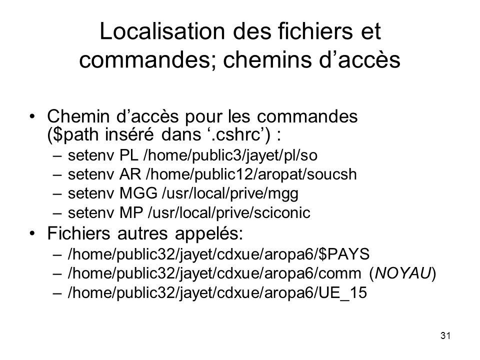 31 Localisation des fichiers et commandes; chemins daccès Chemin daccès pour les commandes ($path inséré dans.cshrc) : –setenv PL /home/public3/jayet/