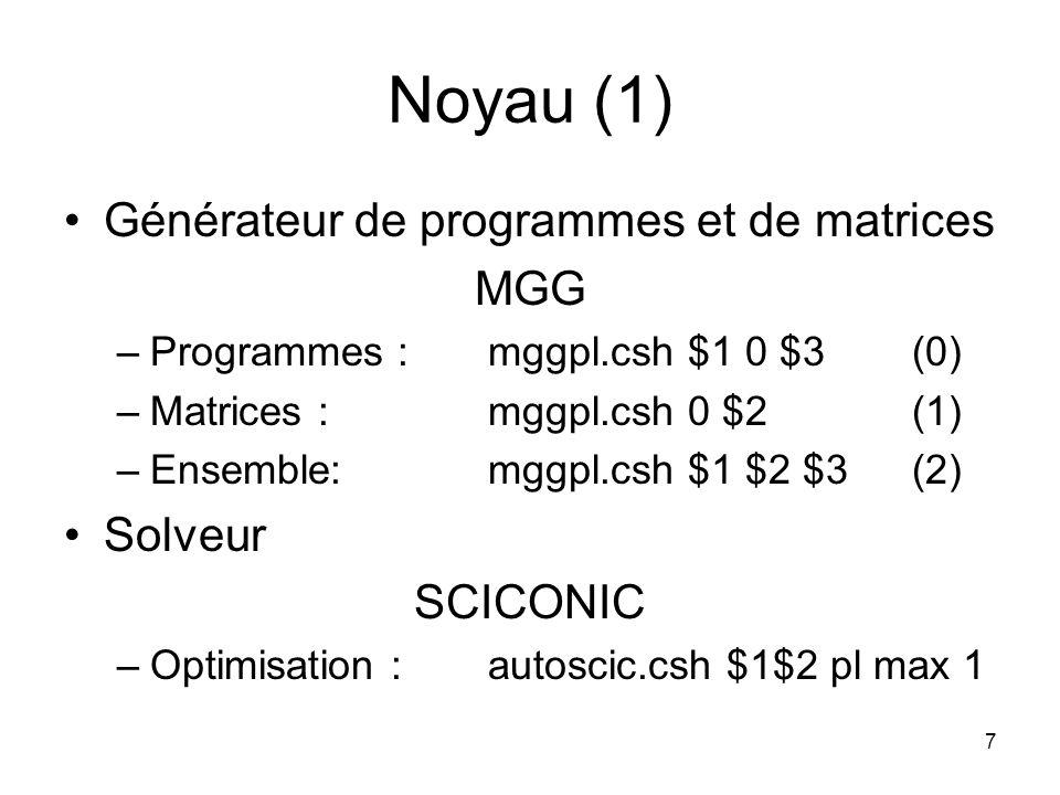 7 Noyau (1) Générateur de programmes et de matrices MGG –Programmes : mggpl.csh $1 0 $3(0) –Matrices : mggpl.csh 0 $2(1) –Ensemble:mggpl.csh $1 $2 $3(