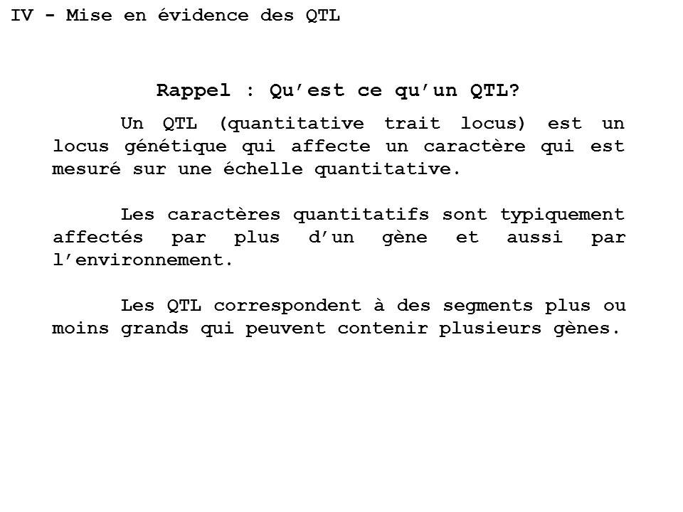 Rappel : Quest ce quun QTL? Un QTL (quantitative trait locus) est un locus génétique qui affecte un caractère qui est mesuré sur une échelle quantitat