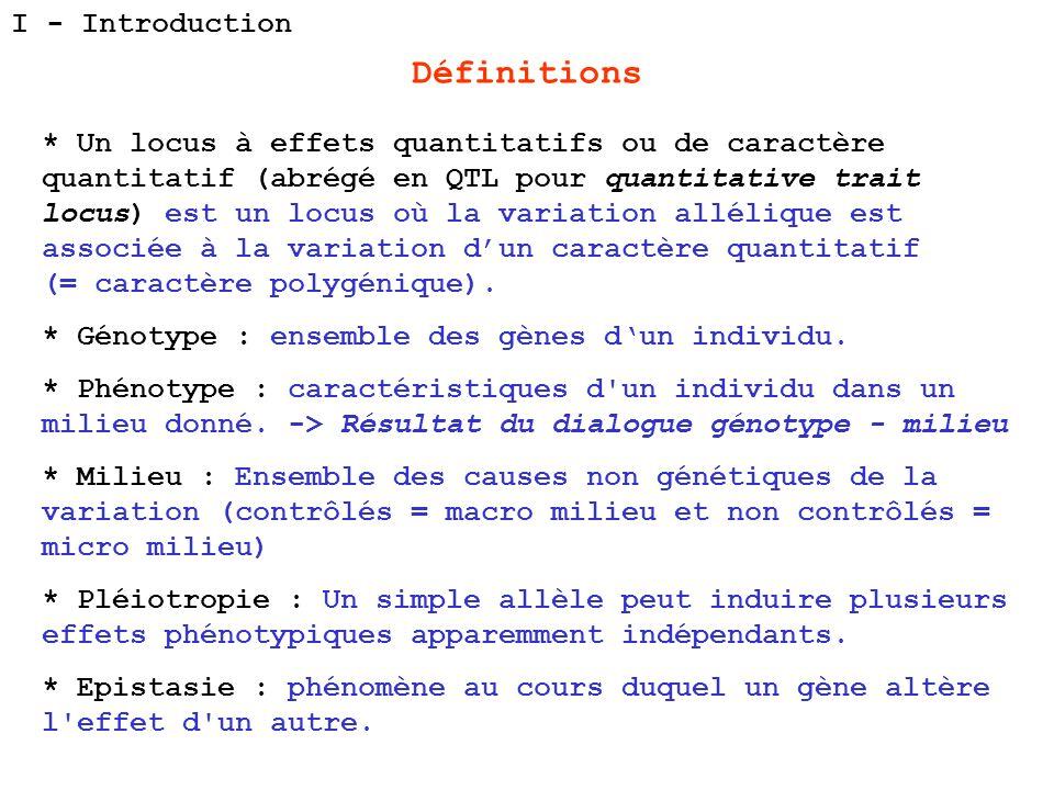 Définitions * Un locus à effets quantitatifs ou de caractère quantitatif (abrégé en QTL pour quantitative trait locus) est un locus où la variation al