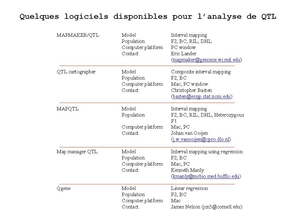 Quelques logiciels disponibles pour lanalyse de QTL