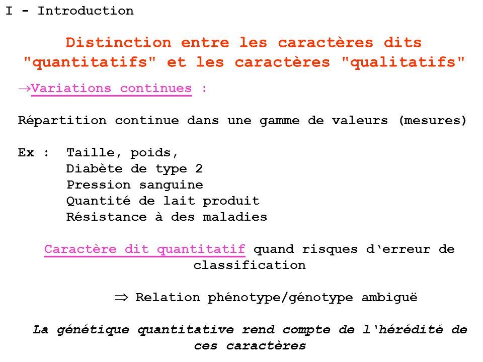 Variations continues : Répartition continue dans une gamme de valeurs (mesures) Ex : Taille, poids, Diabète de type 2 Pression sanguine Quantité de la