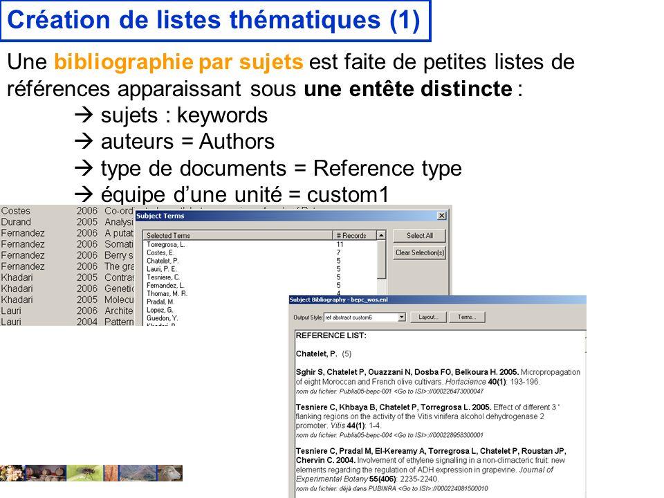 22/01/2008 Création de listes thématiques (1) Une bibliographie par sujets est faite de petites listes de références apparaissant sous une entête distincte : sujets : keywords auteurs = Authors type de documents = Reference type équipe dune unité = custom1