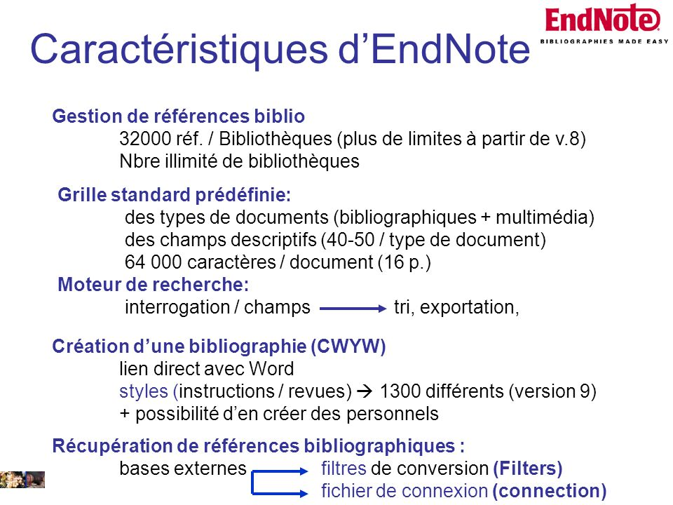 22/01/2008 Gestion de références biblio 32000 réf.
