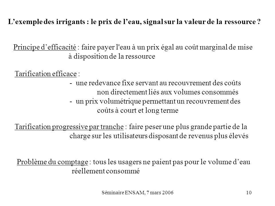 Séminaire ENSAM, 7 mars 200610 Lexemple des irrigants : le prix de leau, signal sur la valeur de la ressource ? Tarification progressive par tranche :