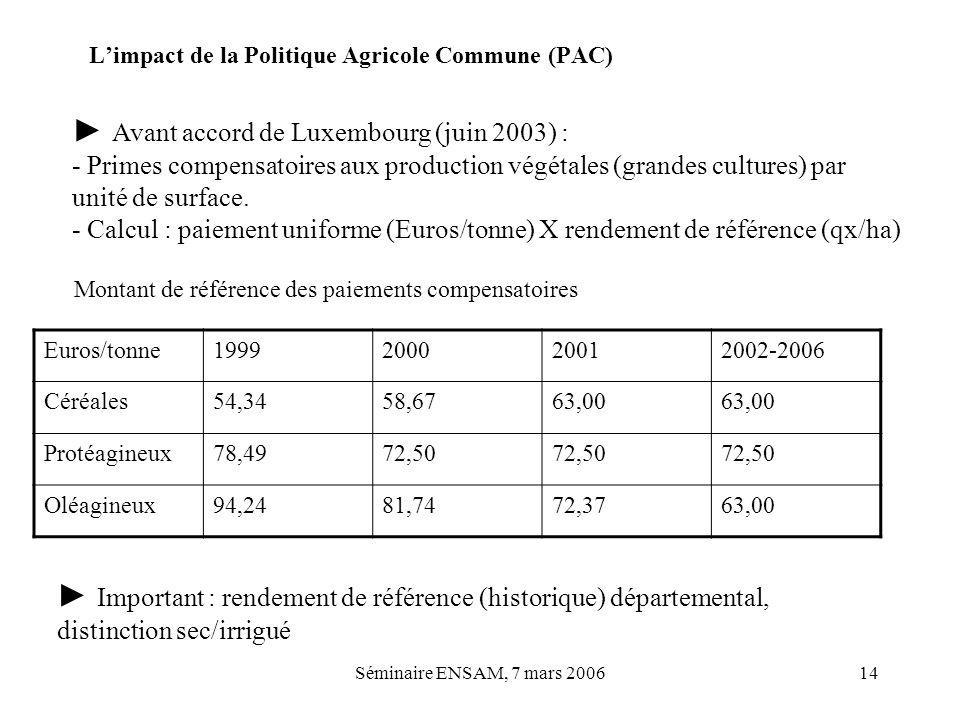 Séminaire ENSAM, 7 mars 200614 Limpact de la Politique Agricole Commune (PAC) Avant accord de Luxembourg (juin 2003) : - Primes compensatoires aux pro