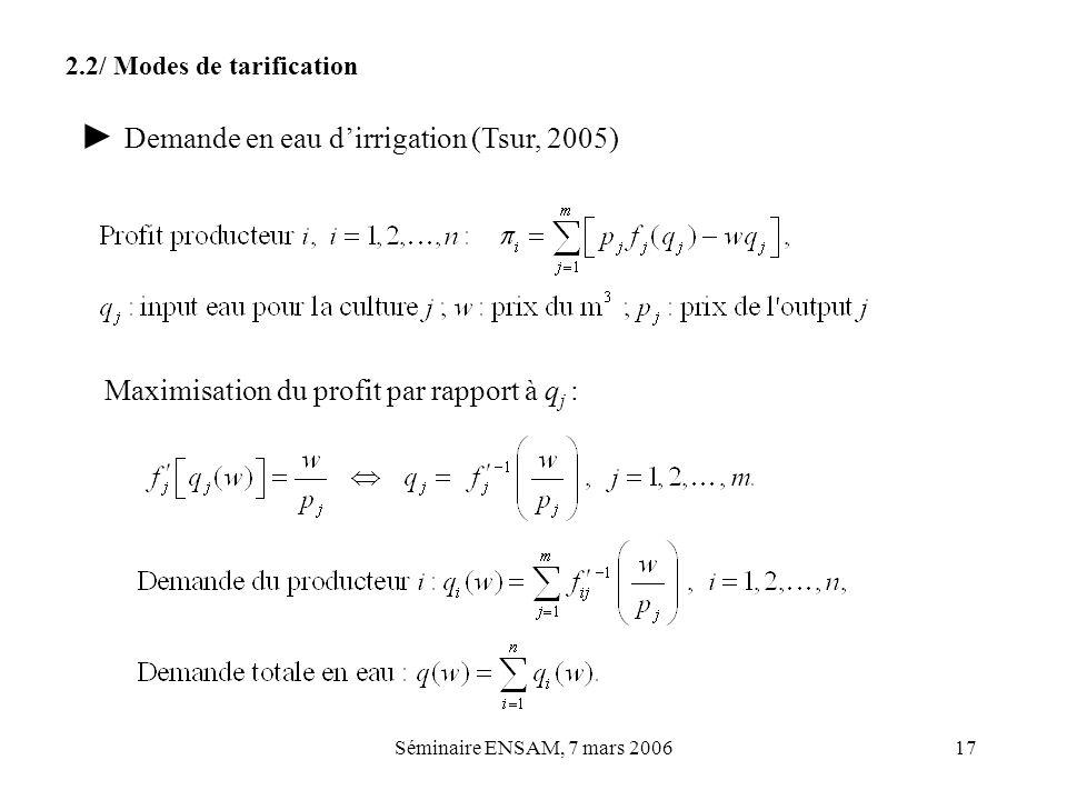Séminaire ENSAM, 7 mars 200617 2.2/ Modes de tarification Demande en eau dirrigation (Tsur, 2005) Maximisation du profit par rapport à q j :