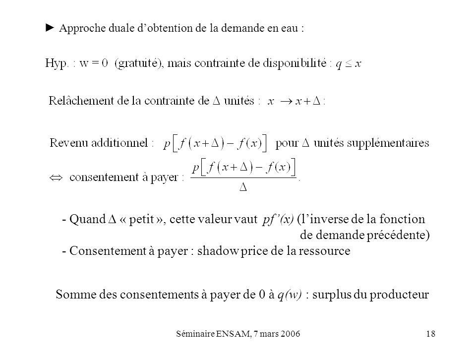 Séminaire ENSAM, 7 mars 200618 Approche duale dobtention de la demande en eau : - Quand « petit », cette valeur vaut pf(x) (linverse de la fonction de