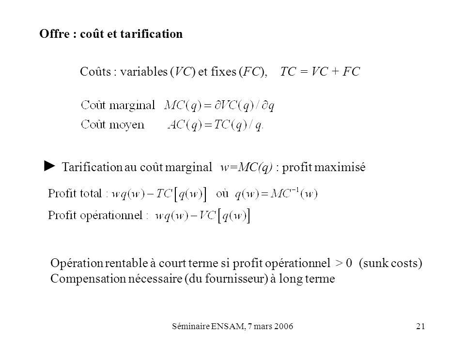 Séminaire ENSAM, 7 mars 200621 Offre : coût et tarification Coûts : variables (VC) et fixes (FC), TC = VC + FC Tarification au coût marginal w=MC(q) :