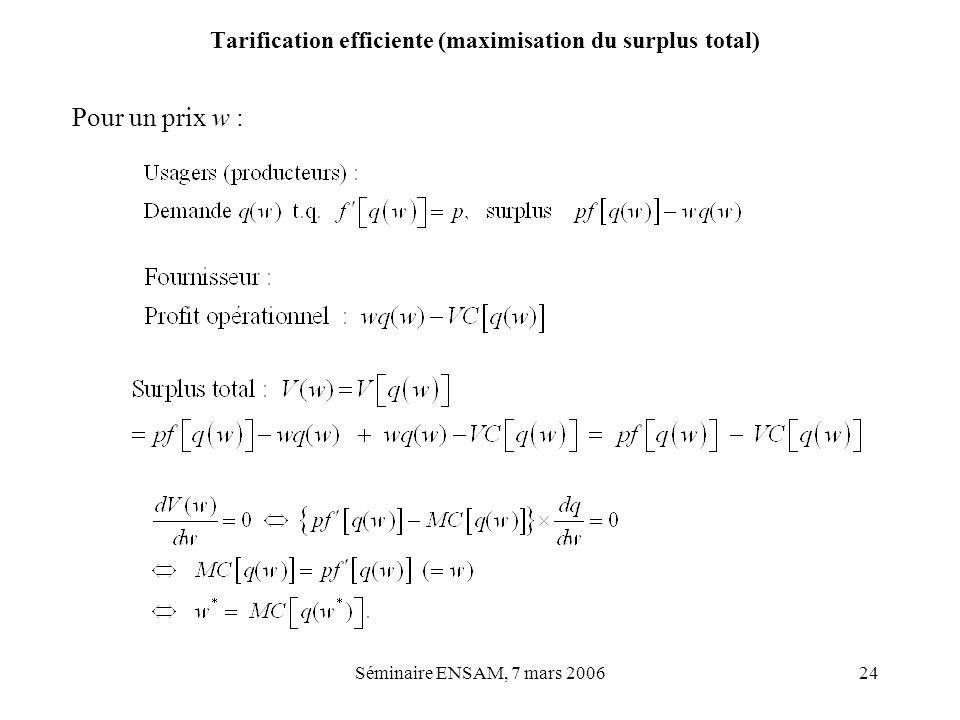 Séminaire ENSAM, 7 mars 200624 Tarification efficiente (maximisation du surplus total) Pour un prix w :
