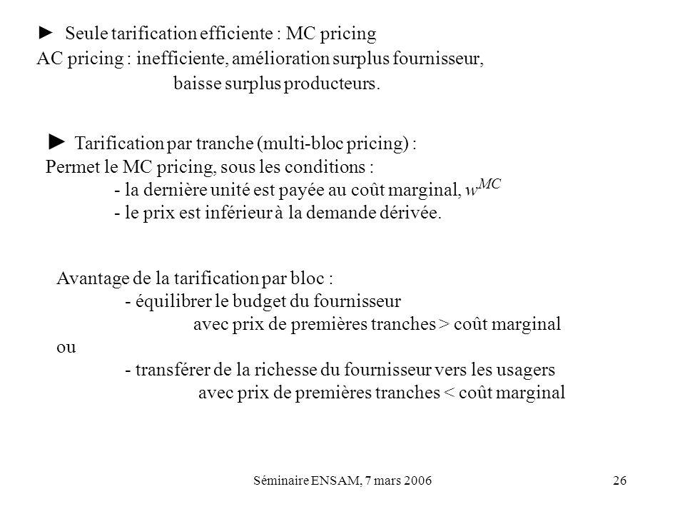 Séminaire ENSAM, 7 mars 200626 Seule tarification efficiente : MC pricing AC pricing : inefficiente, amélioration surplus fournisseur, baisse surplus