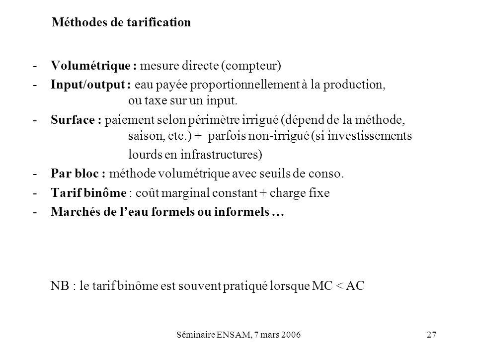 Séminaire ENSAM, 7 mars 200627 -Volumétrique : mesure directe (compteur) -Input/output : eau payée proportionnellement à la production, ou taxe sur un