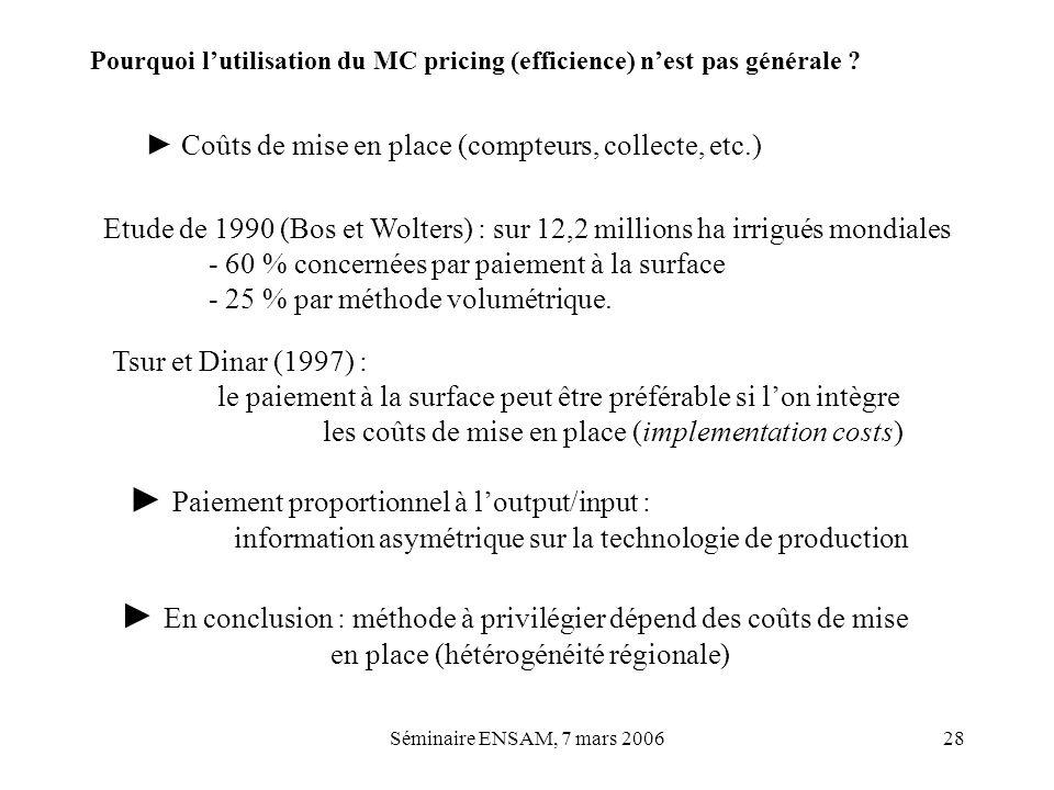 Séminaire ENSAM, 7 mars 200628 Pourquoi lutilisation du MC pricing (efficience) nest pas générale ? Coûts de mise en place (compteurs, collecte, etc.)