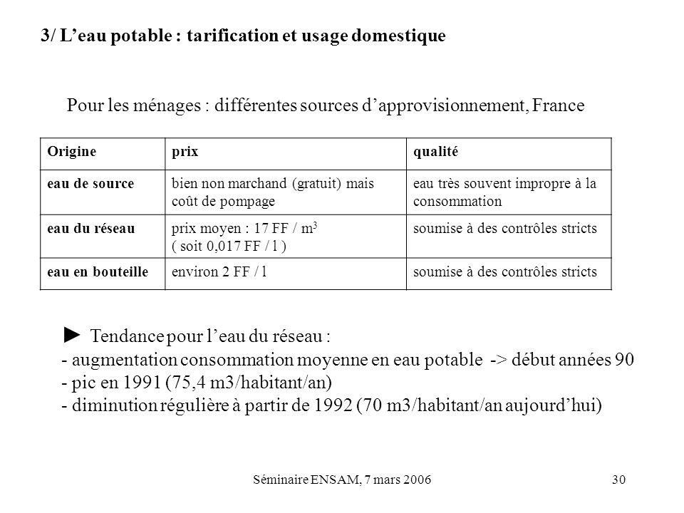 Séminaire ENSAM, 7 mars 200630 3/ Leau potable : tarification et usage domestique Origineprixqualité eau de sourcebien non marchand (gratuit) mais coû