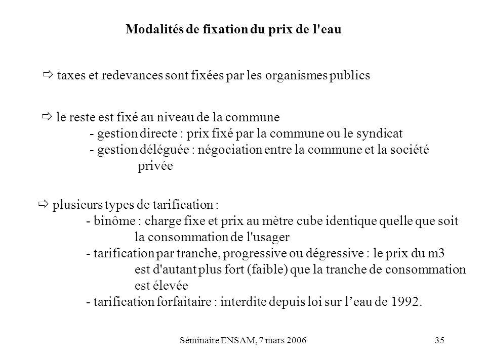 Séminaire ENSAM, 7 mars 200635 taxes et redevances sont fixées par les organismes publics Modalités de fixation du prix de l'eau plusieurs types de ta