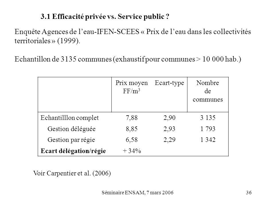 Séminaire ENSAM, 7 mars 200636 3.1 Efficacité privée vs. Service public ? Enquête Agences de leau-IFEN-SCEES « Prix de leau dans les collectivités ter