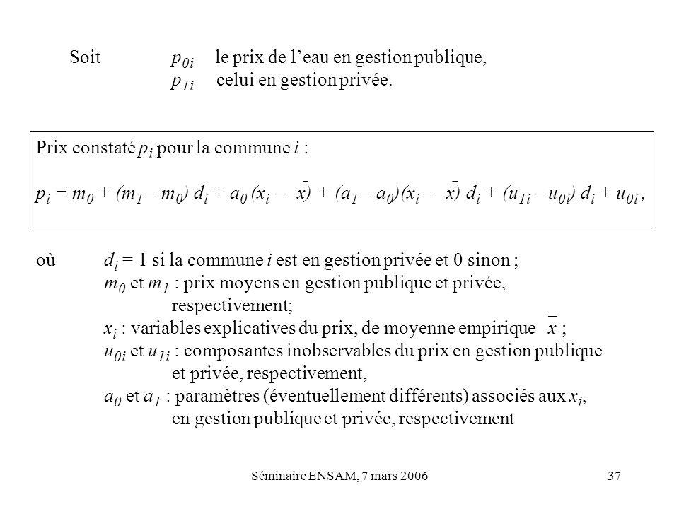 Séminaire ENSAM, 7 mars 200637 Soit p 0i le prix de leau en gestion publique, p 1i celui en gestion privée. Prix constaté p i pour la commune i : p i