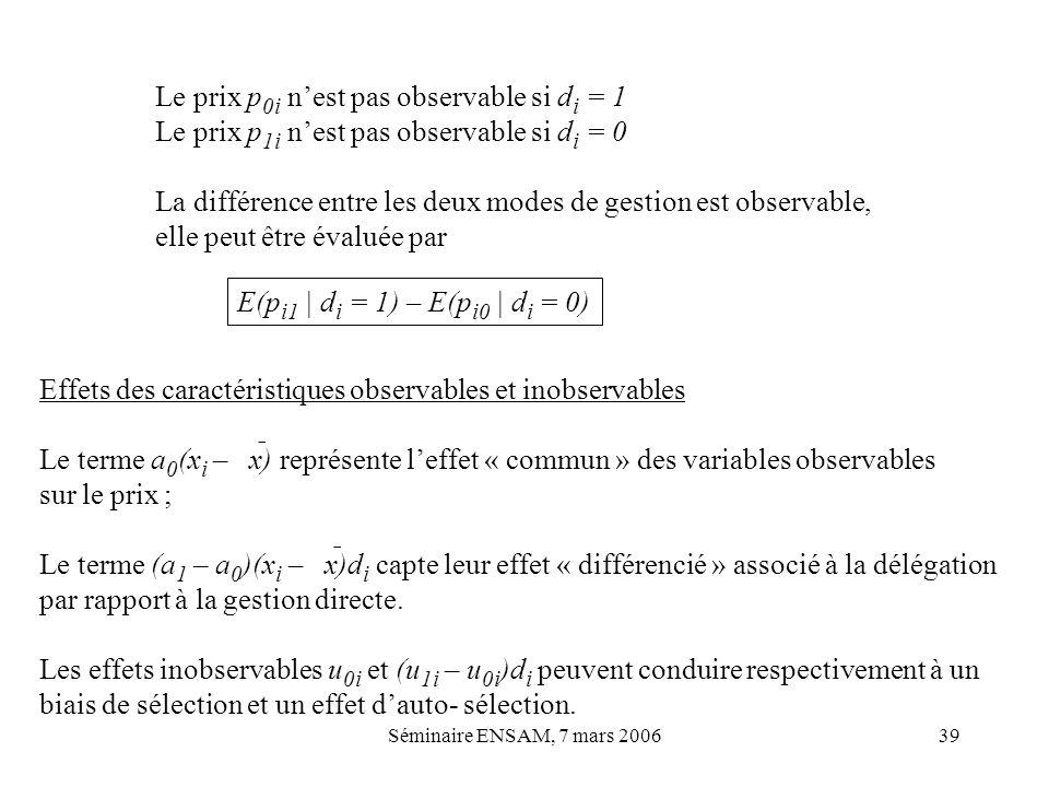 Séminaire ENSAM, 7 mars 200639 Le prix p 0i nest pas observable si d i = 1 Le prix p 1i nest pas observable si d i = 0 La différence entre les deux mo