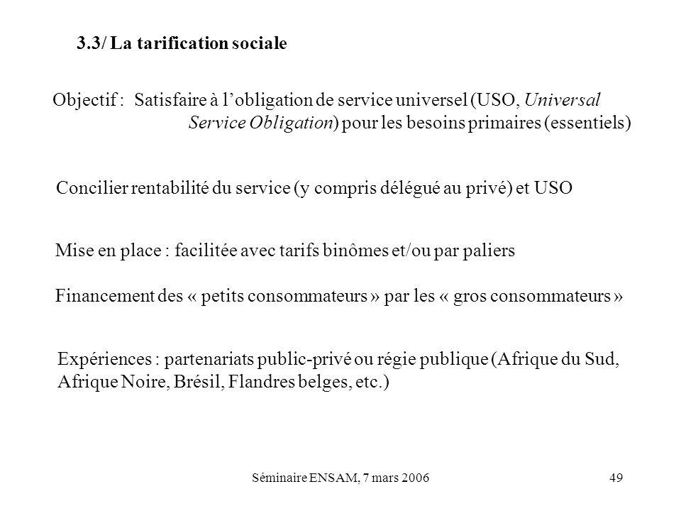 Séminaire ENSAM, 7 mars 200649 3.3/ La tarification sociale Objectif : Satisfaire à lobligation de service universel (USO, Universal Service Obligatio