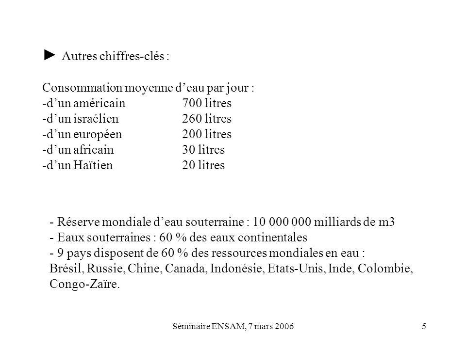 Séminaire ENSAM, 7 mars 20065 Autres chiffres-clés : Consommation moyenne deau par jour : -dun américain700 litres -dun israélien260 litres -dun europ