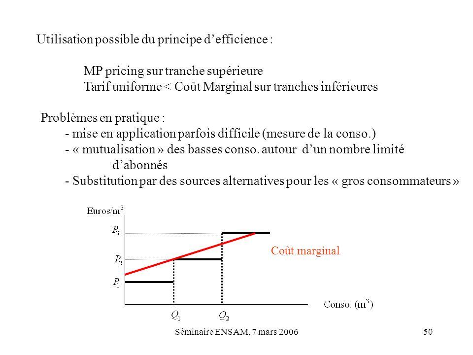 Séminaire ENSAM, 7 mars 200650 Utilisation possible du principe defficience : MP pricing sur tranche supérieure Tarif uniforme < Coût Marginal sur tra