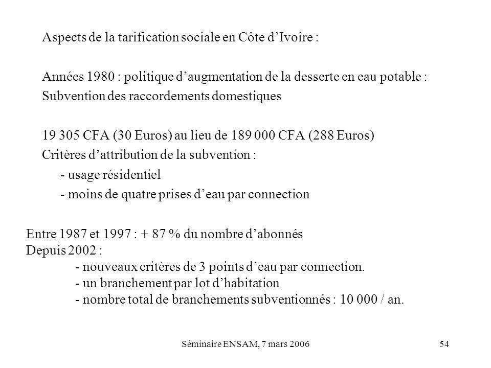 Séminaire ENSAM, 7 mars 200654 Aspects de la tarification sociale en Côte dIvoire : Années 1980 : politique daugmentation de la desserte en eau potabl