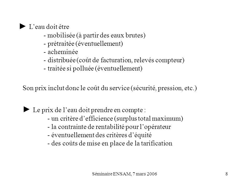 Séminaire ENSAM, 7 mars 20068 Leau doit être - mobilisée (à partir des eaux brutes) - prétraitée (éventuellement) - acheminée - distribuée (coût de fa