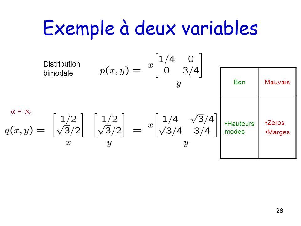 26 Exemple à deux variables = 1 Distribution bimodale BonMauvais Hauteurs modes Zeros Marges