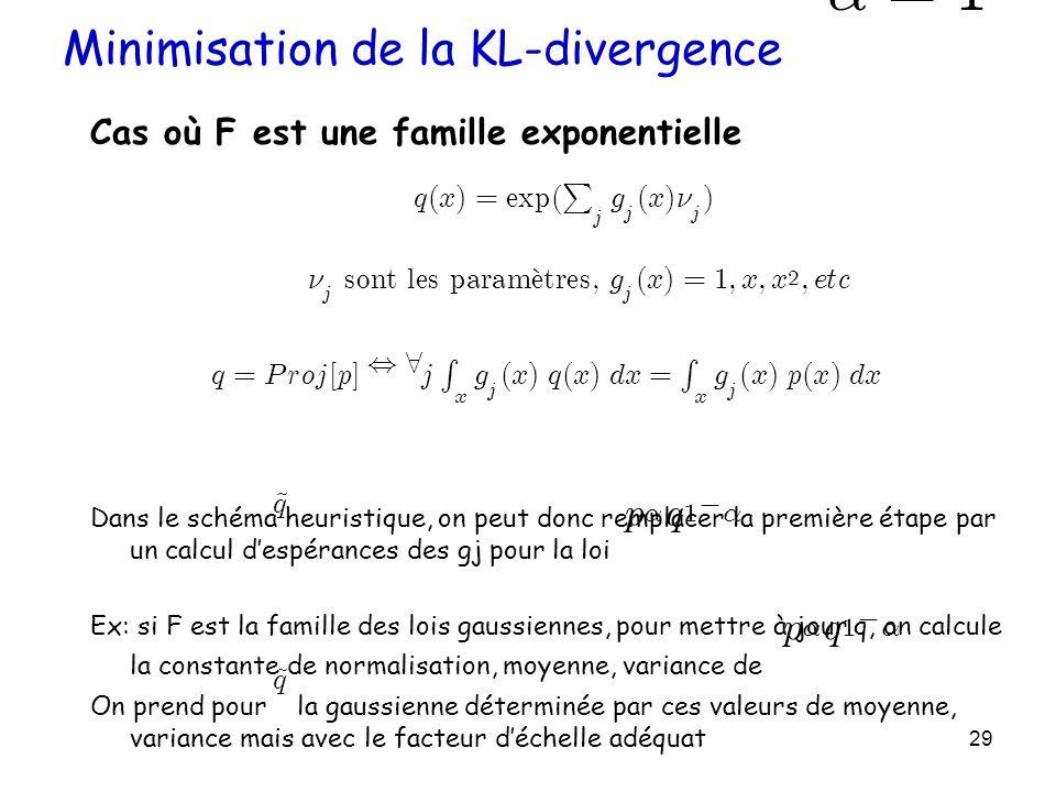 29 Minimisation de la KL-divergence Cas où F est une famille exponentielle Dans le schéma heuristique, on peut donc remplacer la première étape par un