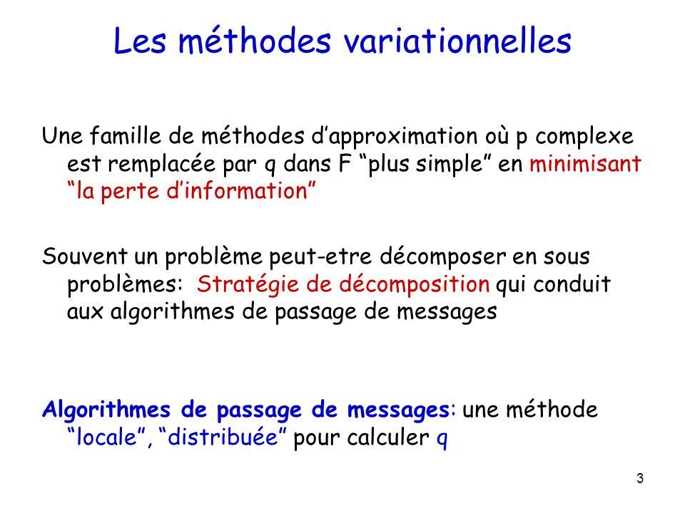 3 Les méthodes variationnelles Une famille de méthodes dapproximation où p complexe est remplacée par q dans F plus simple en minimisant la perte dinf