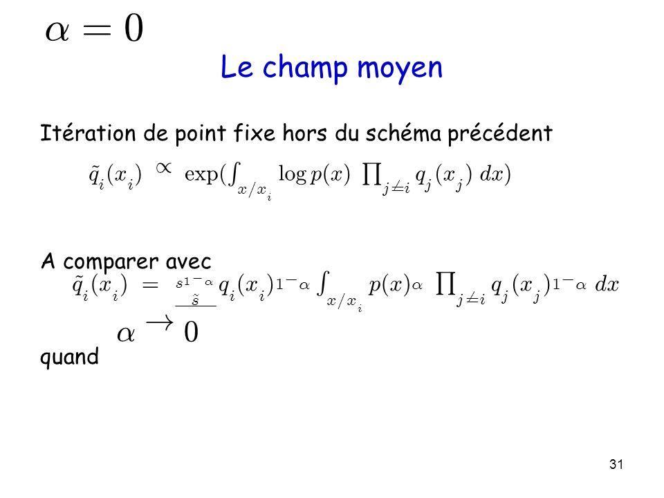 31 Le champ moyen Itération de point fixe hors du schéma précédent A comparer avec quand ® = 0 ® ! 0 ~ q i ( x i ) / exp ( R x = x i l ogp ( x ) Q j 6