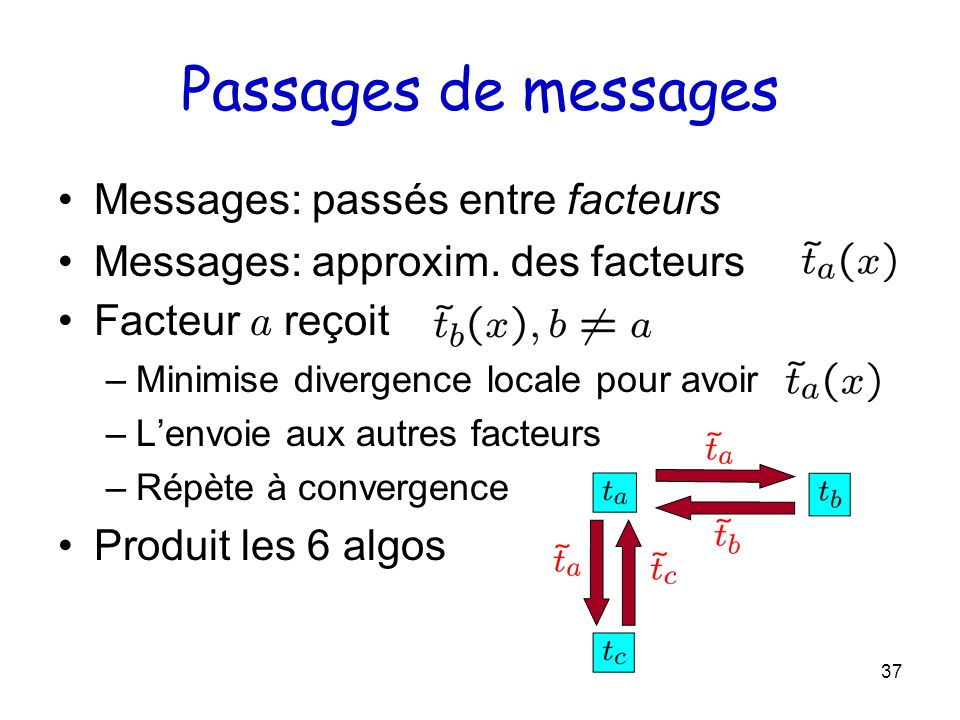 37 Passages de messages Messages: passés entre facteurs Messages: approxim. des facteurs Facteur a reçoit –Minimise divergence locale pour avoir –Lenv